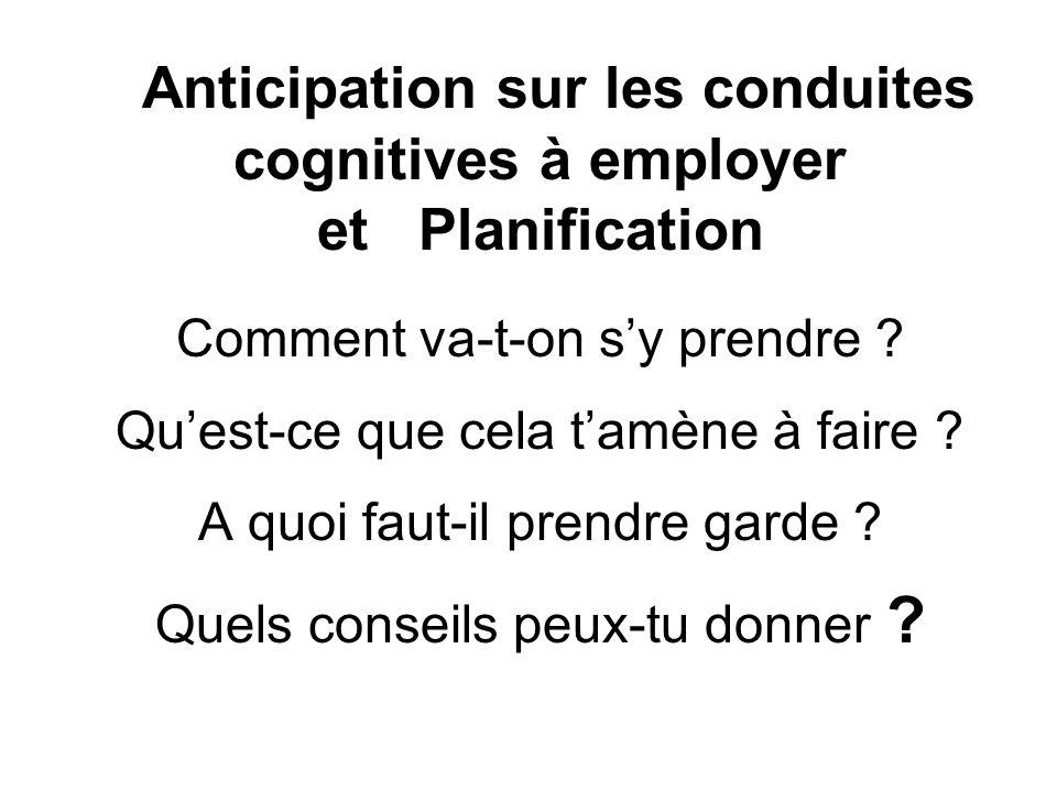 Anticipation sur les conduites cognitives à employer et Planification Comment va-t-on s'y prendre ? Qu'est-ce que cela t'amène à faire ? A quoi faut-i