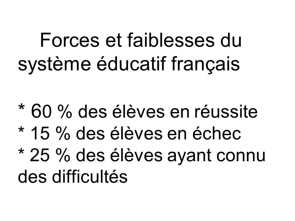 Forces et faiblesses du système éducatif français * 6 0 % des élèves en réussite * 15 % des élèves en échec * 25 % des élèves ayant connu des difficul