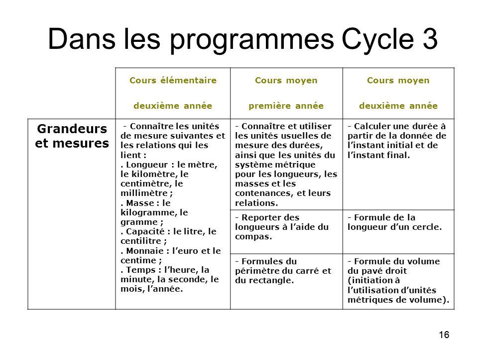 16 Dans les programmes Cycle 3 Cours élémentaireCours moyen deuxième annéepremière annéedeuxième année Grandeurs et mesures - Connaître les unités de mesure suivantes et les relations qui les lient :.