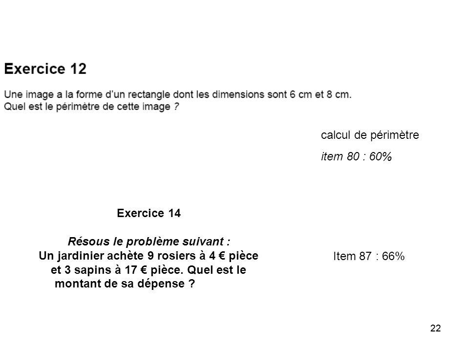 22 calcul de périmètre item 80 : 60% Item 87 : 66% Exercice 14 Résous le problème suivant : Un jardinier achète 9 rosiers à 4 € pièce et 3 sapins à 17