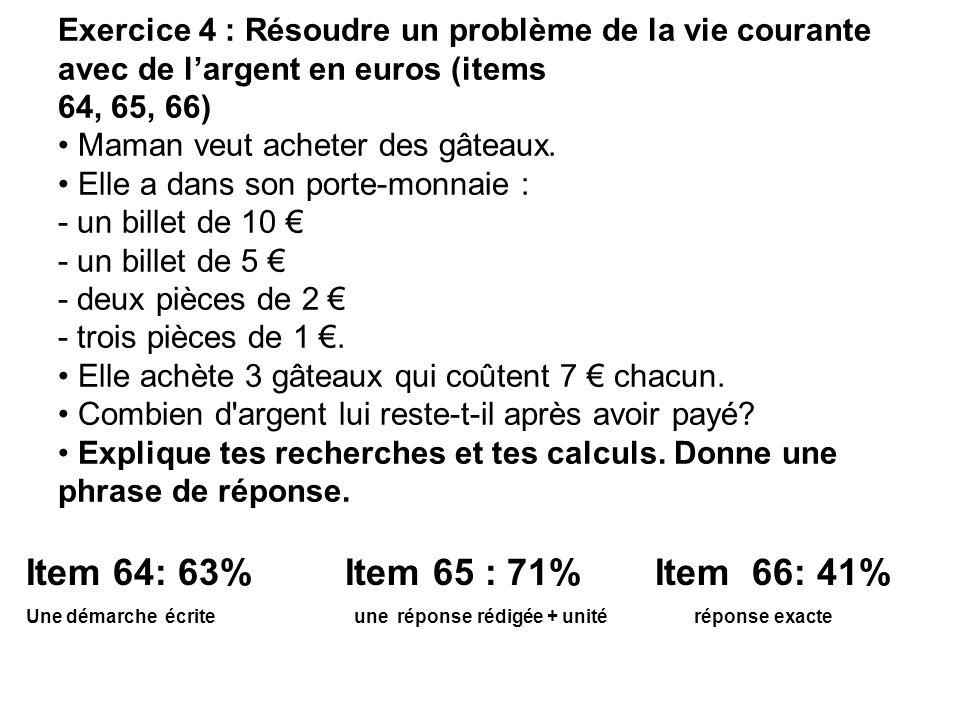 Exercice 4 : Résoudre un problème de la vie courante avec de l'argent en euros (items 64, 65, 66) Maman veut acheter des gâteaux. Elle a dans son port