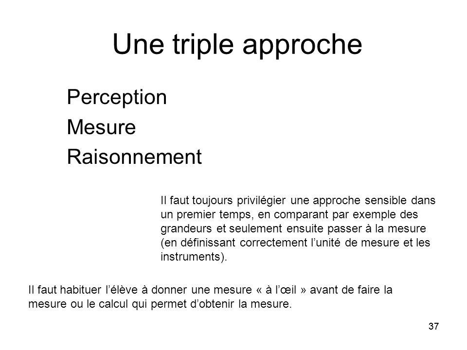 37 Une triple approche Perception Mesure Raisonnement Il faut toujours privilégier une approche sensible dans un premier temps, en comparant par exemple des grandeurs et seulement ensuite passer à la mesure (en définissant correctement l'unité de mesure et les instruments).