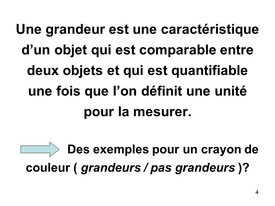 44 Une grandeur est une caractéristique d'un objet qui est comparable entre deux objets et qui est quantifiable une fois que l'on définit une unité po