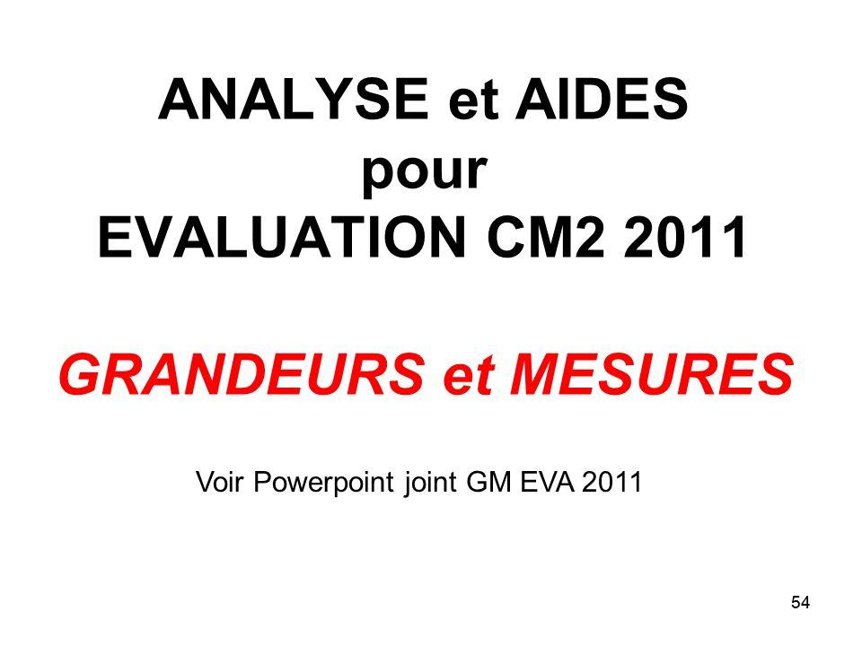 54 ANALYSE et AIDES pour EVALUATION CM2 2011 GRANDEURS et MESURES Voir Powerpoint joint GM EVA 2011