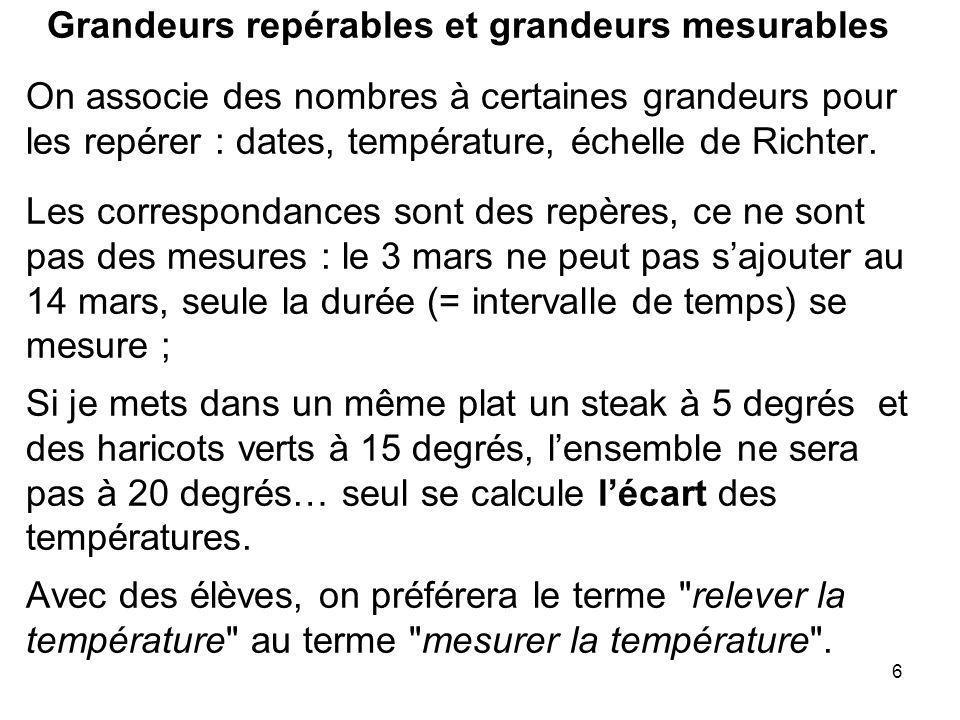 6 Grandeurs repérables et grandeurs mesurables On associe des nombres à certaines grandeurs pour les repérer : dates, température, échelle de Richter.