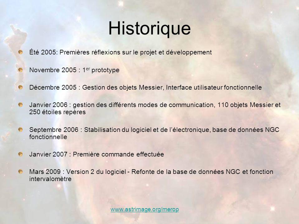 www.astrimage.org/merop Historique Été 2005: Premières réflexions sur le projet et développement Novembre 2005 : 1 er prototype Décembre 2005 : Gestio
