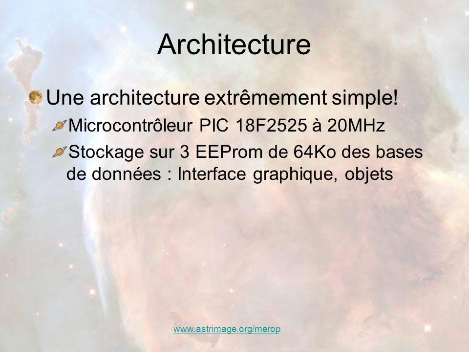 www.astrimage.org/merop Architecture Une architecture extrêmement simple! Microcontrôleur PIC 18F2525 à 20MHz Stockage sur 3 EEProm de 64Ko des bases