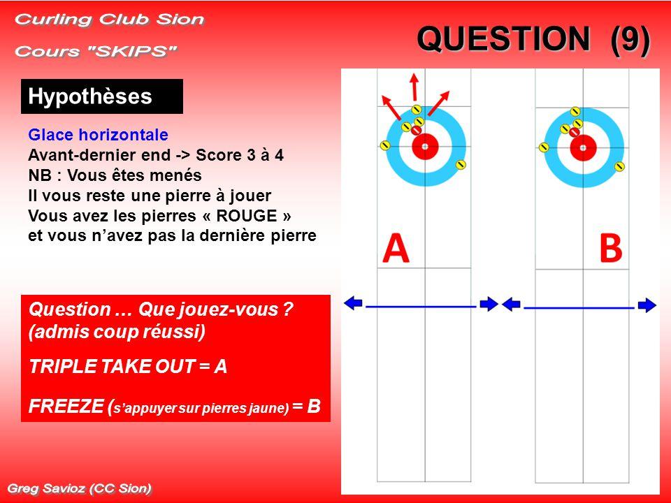 QUESTION (9) Hypothèses Glace horizontale Avant-dernier end -> Score 3 à 4 NB : Vous êtes menés Il vous reste une pierre à jouer Vous avez les pierres « ROUGE » et vous n'avez pas la dernière pierre Question … Que jouez-vous .