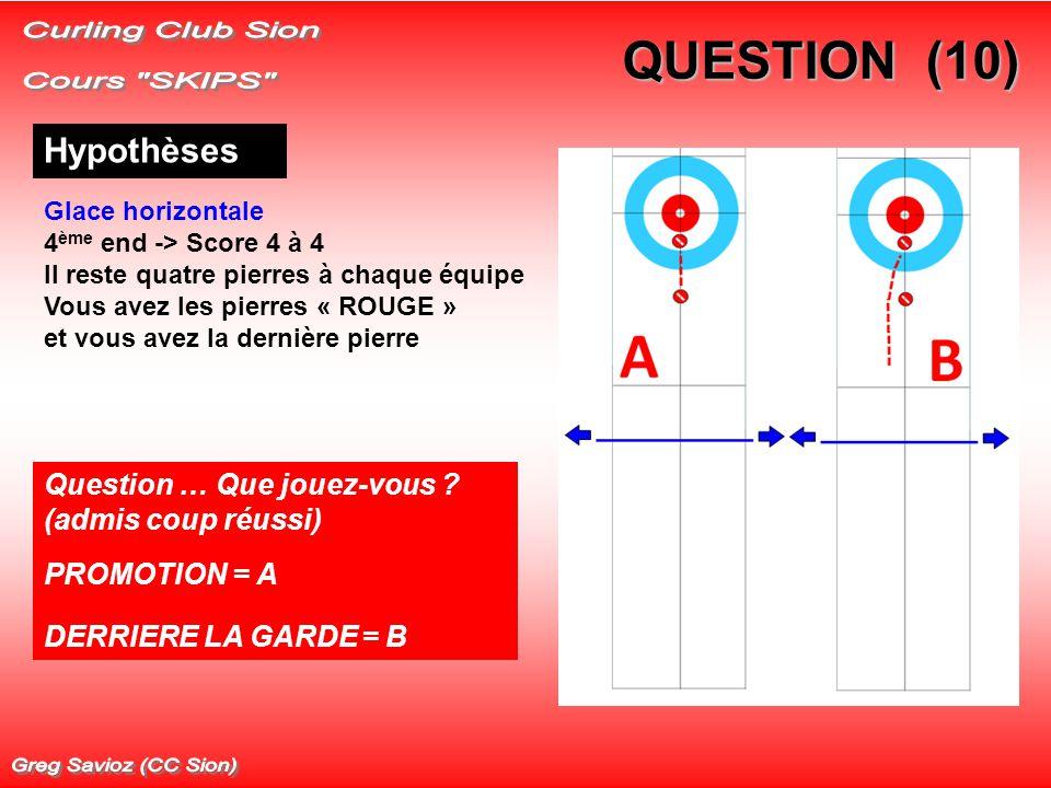 QUESTION (10) Hypothèses Glace horizontale 4 ème end -> Score 4 à 4 Il reste quatre pierres à chaque équipe Vous avez les pierres « ROUGE » et vous av