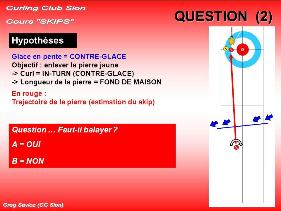 QUESTION (2) Hypothèses Glace en pente = CONTRE-GLACE Objectif : enlever la pierre jaune -> Curl = IN-TURN (CONTRE-GLACE) -> Longueur de la pierre = FOND DE MAISON En rouge : Trajectoire de la pierre (estimation du skip) Question … Faut-il balayer .