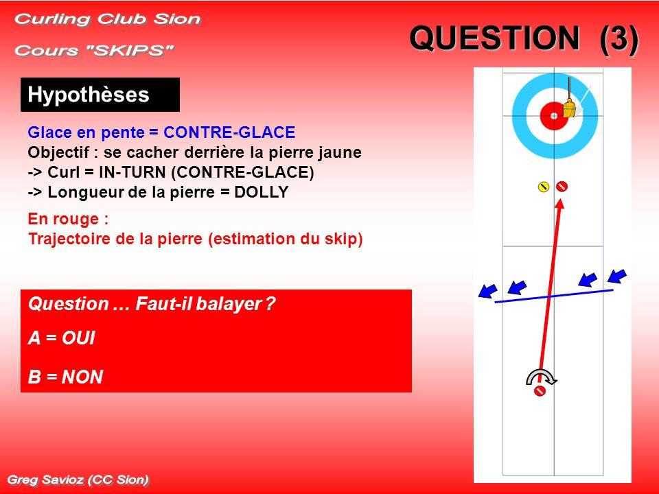 QUESTION (3) Hypothèses Glace en pente = CONTRE-GLACE Objectif : se cacher derrière la pierre jaune -> Curl = IN-TURN (CONTRE-GLACE) -> Longueur de la