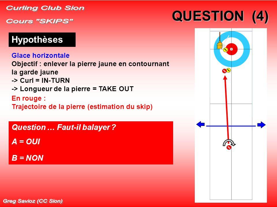 QUESTION (4) Hypothèses Glace horizontale Objectif : enlever la pierre jaune en contournant la garde jaune -> Curl = IN-TURN -> Longueur de la pierre