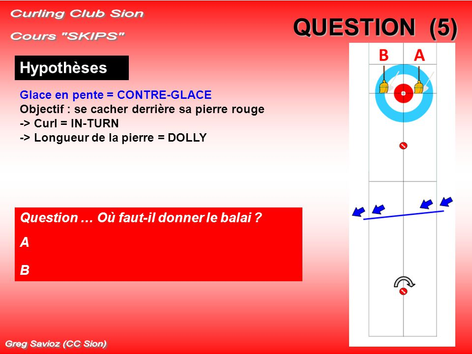 QUESTION (5) Hypothèses Glace en pente = CONTRE-GLACE Objectif : se cacher derrière sa pierre rouge -> Curl = IN-TURN -> Longueur de la pierre = DOLLY Question … Où faut-il donner le balai .