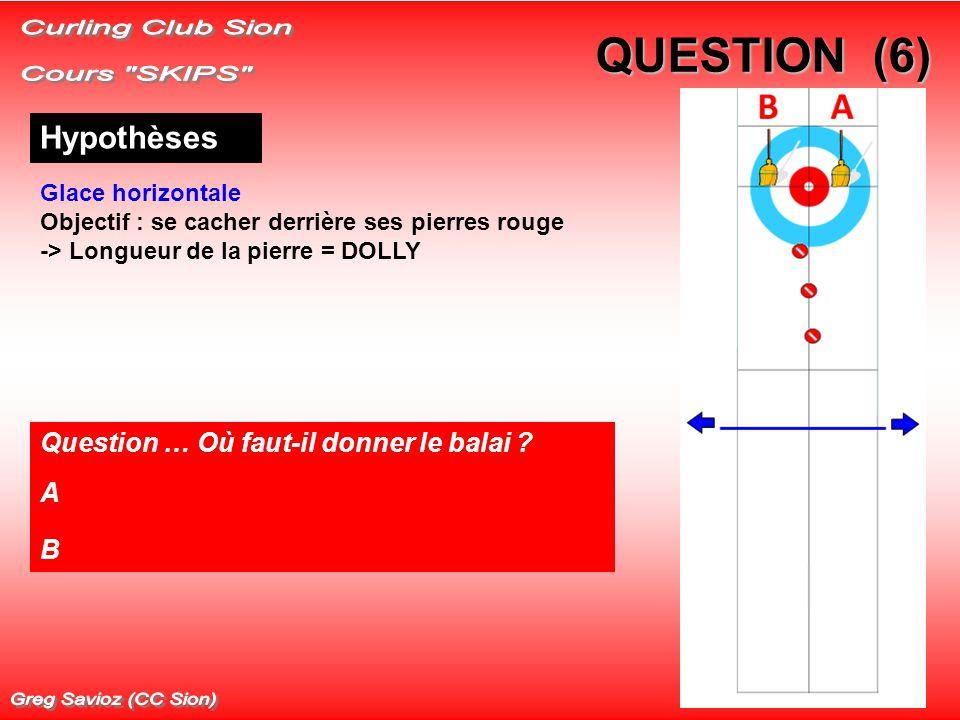 QUESTION (6) Hypothèses Glace horizontale Objectif : se cacher derrière ses pierres rouge -> Longueur de la pierre = DOLLY Question … Où faut-il donne