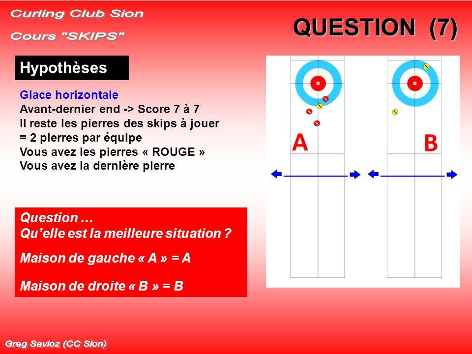 QUESTION (7) Hypothèses Glace horizontale Avant-dernier end -> Score 7 à 7 Il reste les pierres des skips à jouer = 2 pierres par équipe Vous avez les pierres « ROUGE » Vous avez la dernière pierre Question … Qu'elle est la meilleure situation .