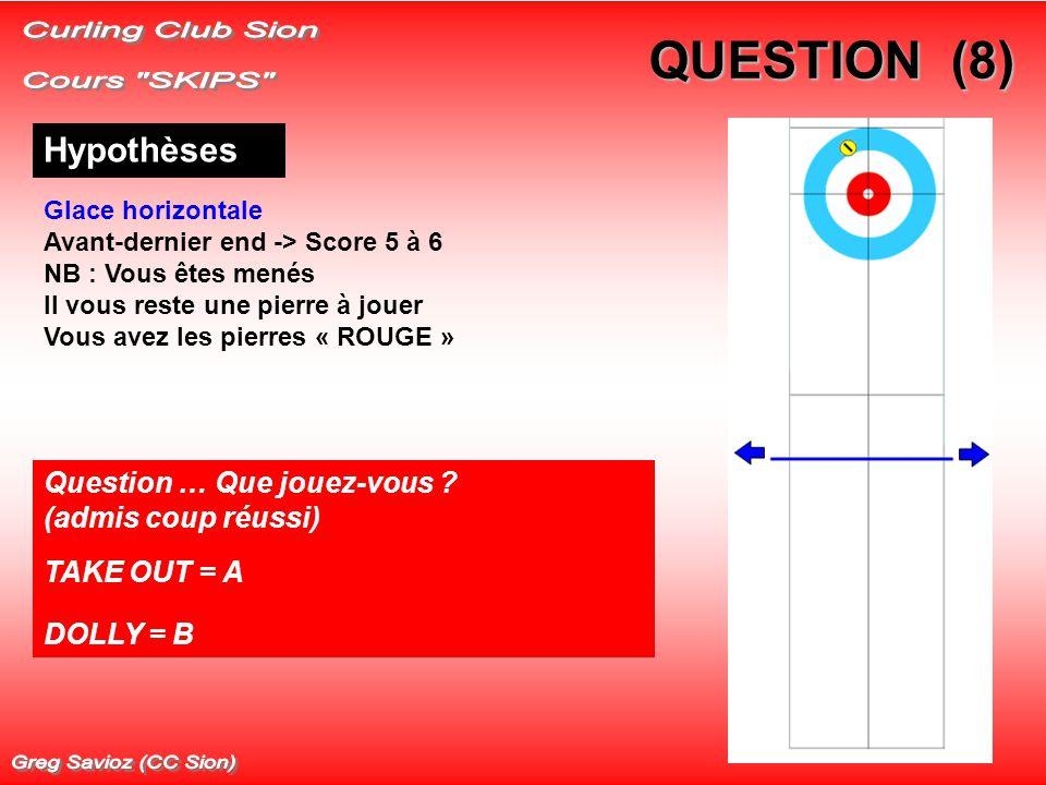 QUESTION (8) Hypothèses Glace horizontale Avant-dernier end -> Score 5 à 6 NB : Vous êtes menés Il vous reste une pierre à jouer Vous avez les pierres « ROUGE » Question … Que jouez-vous .