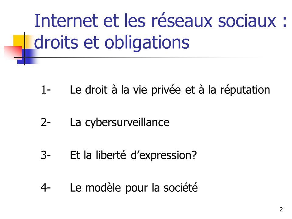 2 Internet et les réseaux sociaux : droits et obligations 1-Le droit à la vie privée et à la réputation 2-La cybersurveillance 3-Et la liberté d'expre