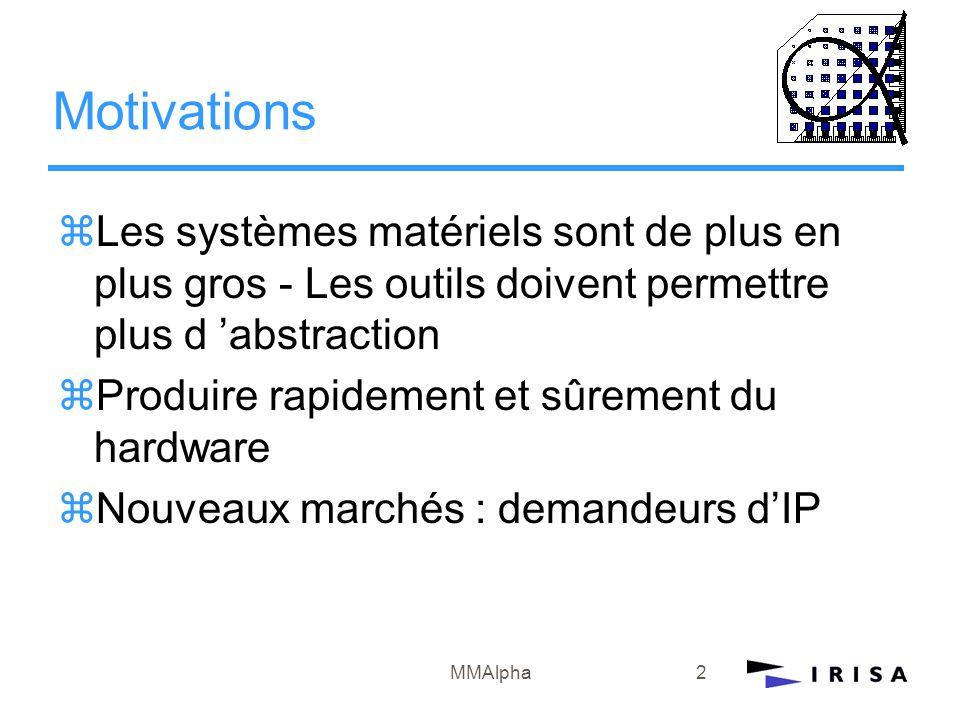 MMAlpha2 zLes systèmes matériels sont de plus en plus gros - Les outils doivent permettre plus d 'abstraction zProduire rapidement et sûrement du hardware zNouveaux marchés : demandeurs d'IP Motivations
