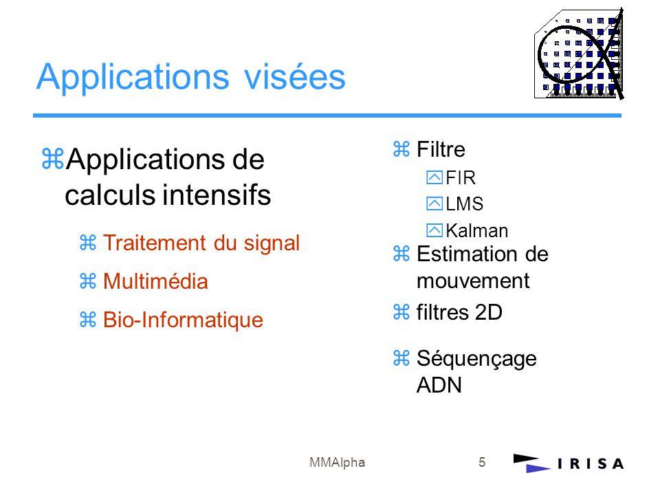 MMAlpha6 Résumé du flot de conception MatlabAlpha FPGA ASIC VHDL Uniformization RTL derivation Scheduling