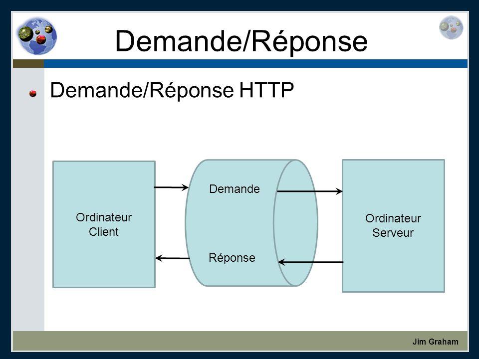 Jim Graham Demande/Réponse Demande/Réponse HTTP Ordinateur Serveur Ordinateur Client Demande Réponse