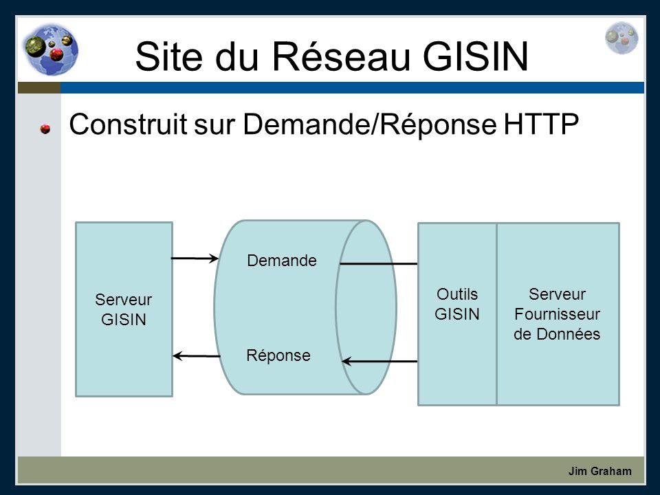 Jim Graham Site du Réseau GISIN Construit sur Demande/Réponse HTTP Serveur Fournisseur de Données Serveur GISIN Demande Réponse Outils GISIN