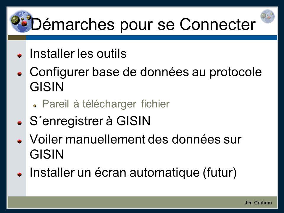 Jim Graham Démarches pour se Connecter Installer les outils Configurer base de données au protocole GISIN Pareil à télécharger fichier S´enregistrer à GISIN Voiler manuellement des données sur GISIN Installer un écran automatique (futur)