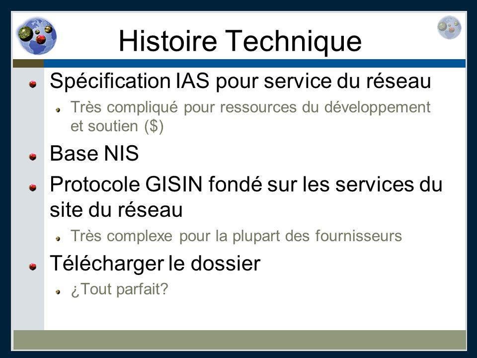 Histoire Technique Spécification IAS pour service du réseau Très compliqué pour ressources du développement et soutien ($) Base NIS Protocole GISIN fo
