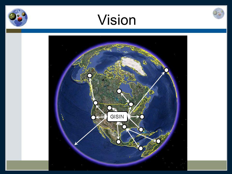 Vision ESA 2009 GISIN