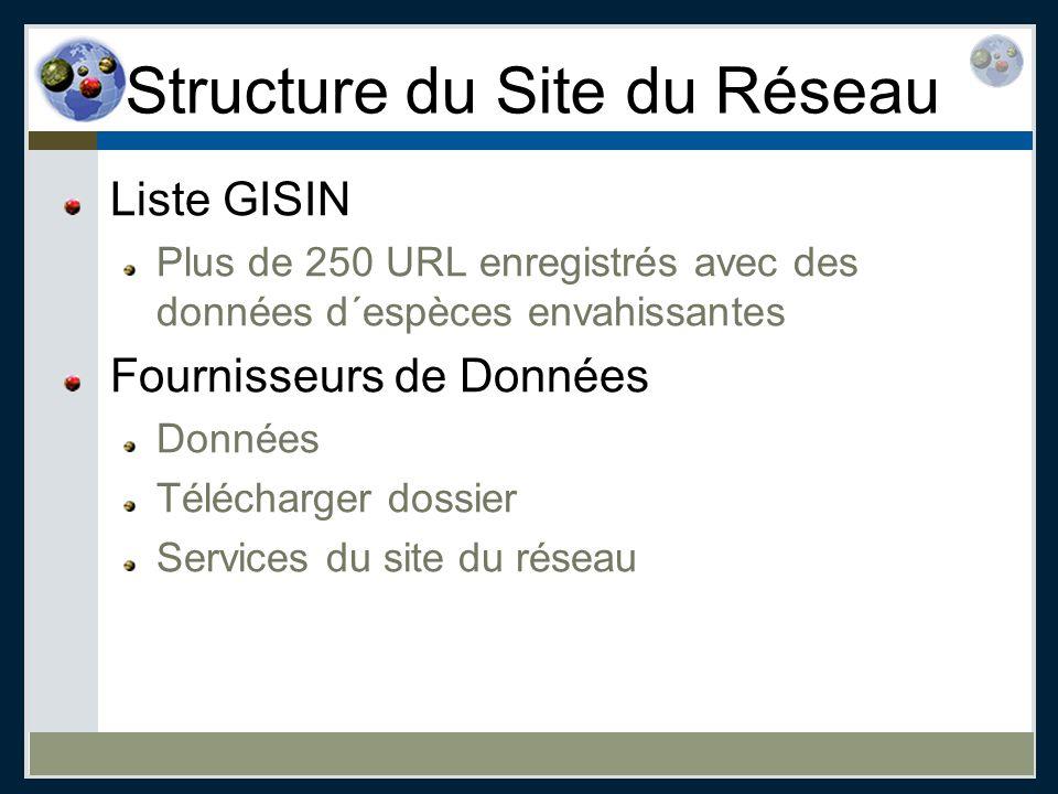 Structure du Site du Réseau Liste GISIN Plus de 250 URL enregistrés avec des données d´espèces envahissantes Fournisseurs de Données Données Télécharger dossier Services du site du réseau