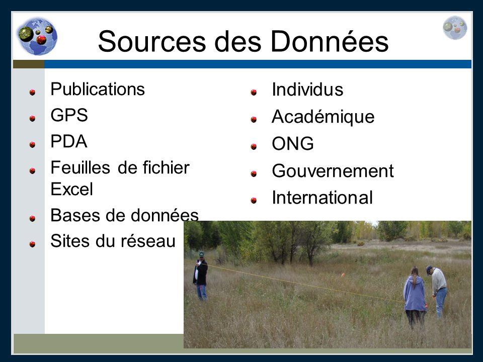 Sources des Données Publications GPS PDA Feuilles de fichier Excel Bases de données Sites du réseau Individus Académique ONG Gouvernement Internationa