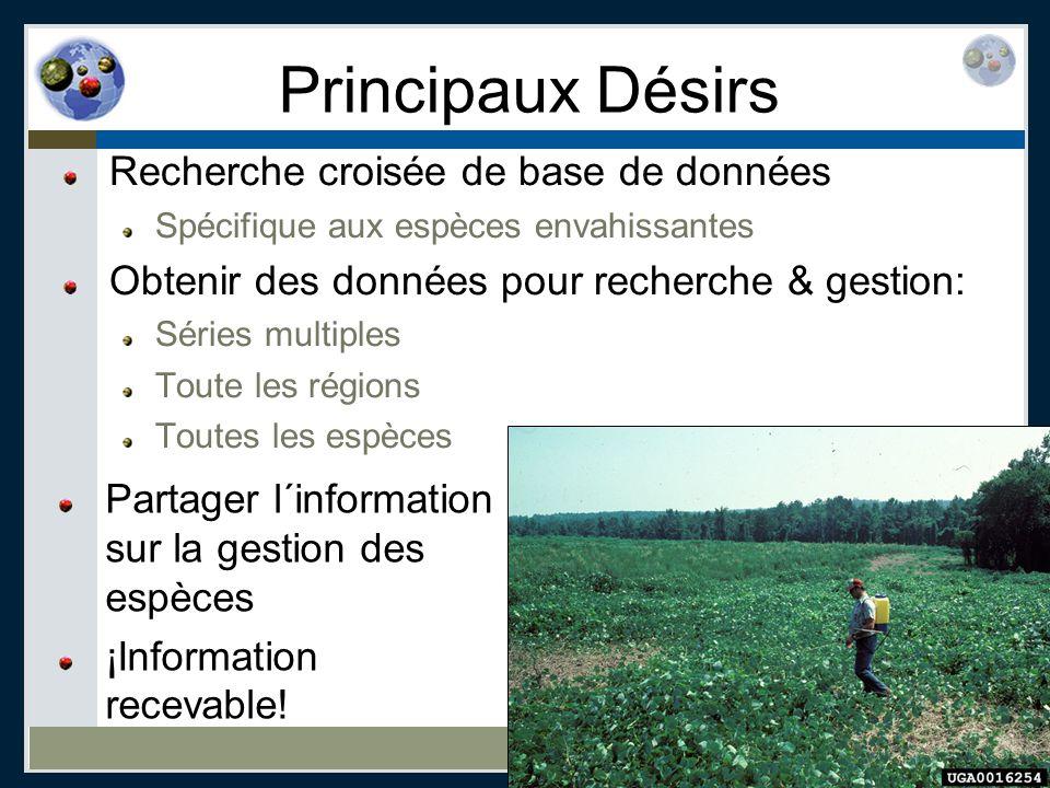 Principaux Désirs Recherche croisée de base de données Spécifique aux espèces envahissantes Obtenir des données pour recherche & gestion: Séries multi