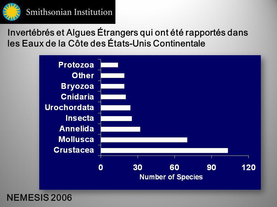 Invertébrés et Algues Étrangers qui ont été rapportés dans les Eaux de la Côte des États-Unis Continentale NEMESIS 2006
