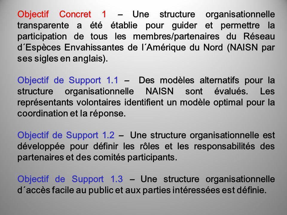 Objectif Concret 1 – Une structure organisationnelle transparente a été établie pour guider et permettre la participation de tous les membres/partenaires du Réseau d´Espèces Envahissantes de l´Amérique du Nord (NAISN par ses sigles en anglais).