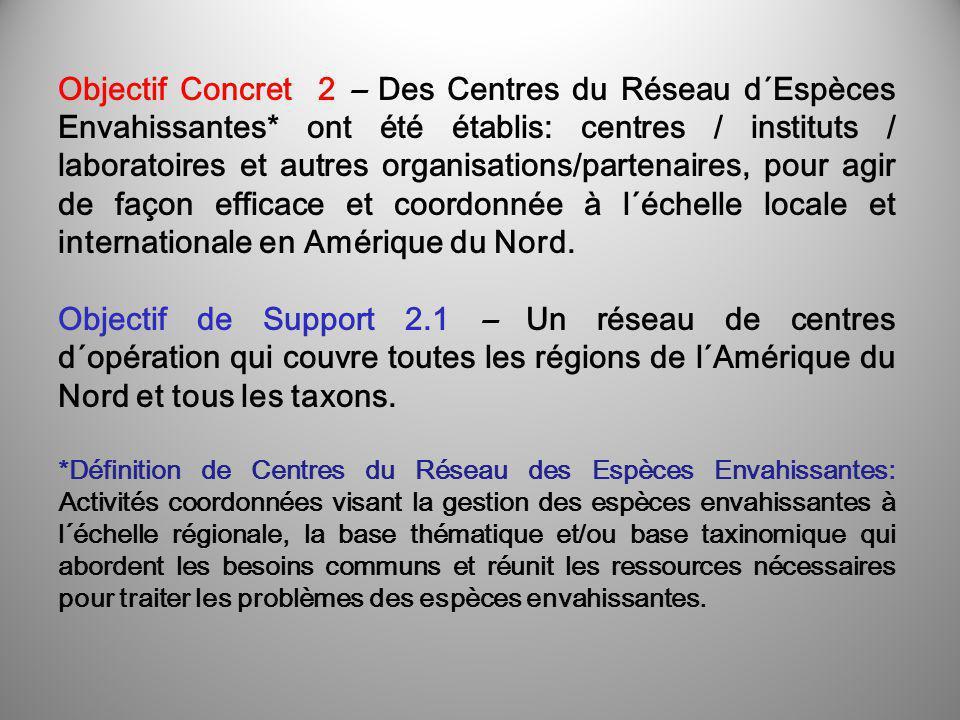 Objectif Concret 2 – Des Centres du Réseau d´Espèces Envahissantes* ont été établis: centres / instituts / laboratoires et autres organisations/partenaires, pour agir de façon efficace et coordonnée à l´échelle locale et internationale en Amérique du Nord.