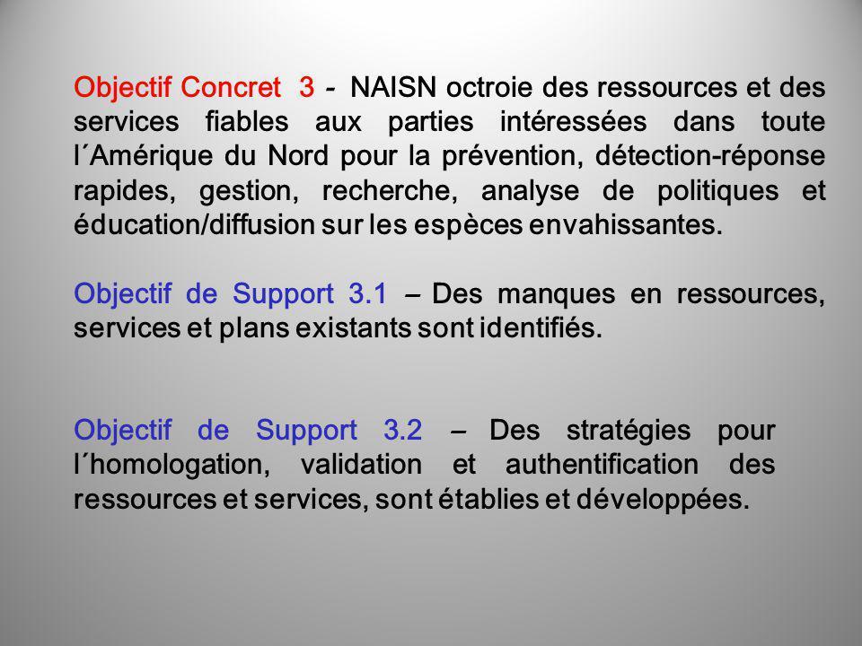Objectif de Support 3.2 – Des stratégies pour l´homologation, validation et authentification des ressources et services, sont établies et développées.