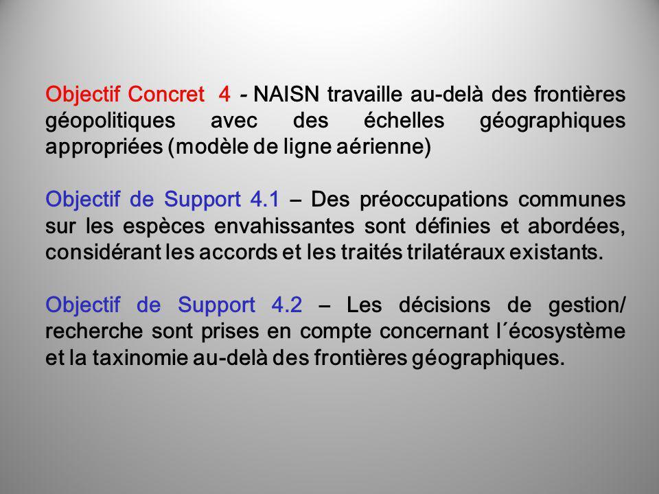 Objectif Concret 4 - NAISN travaille au-delà des frontières géopolitiques avec des échelles géographiques appropriées (modèle de ligne aérienne) Objectif de Support 4.1 – Des préoccupations communes sur les espèces envahissantes sont définies et abordées, considérant les accords et les traités trilatéraux existants.
