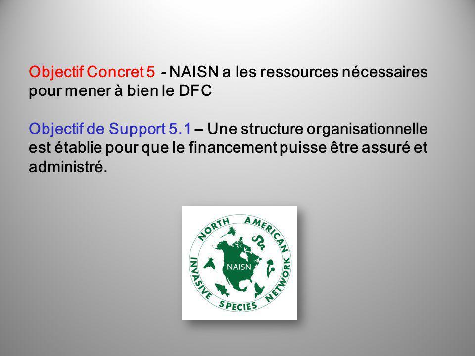 Objectif Concret 5 - NAISN a les ressources nécessaires pour mener à bien le DFC Objectif de Support 5.1 – Une structure organisationnelle est établie pour que le financement puisse être assuré et administré.