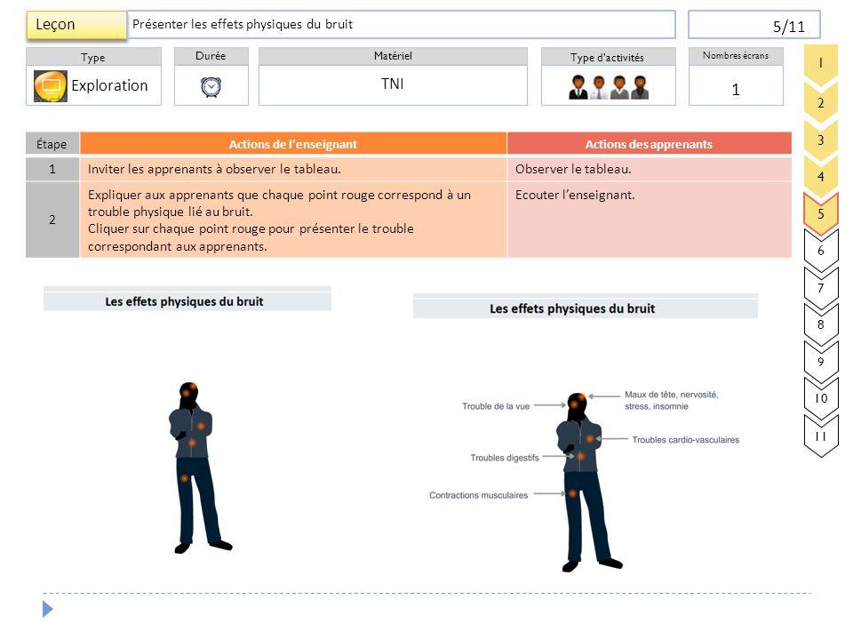 Durée Type Matériel Type d'activités Nombres écrans Leçon 5/11 1 Présenter les effets physiques du bruit TNI Exploration ÉtapeActions de l'enseignantA