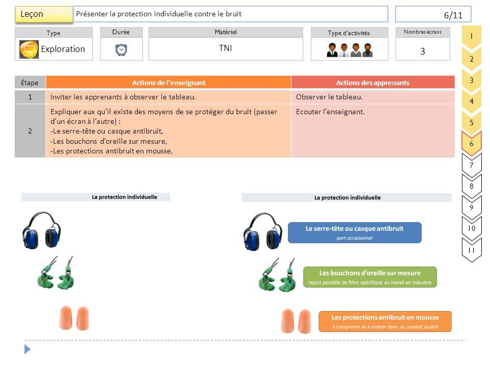 Durée Type Matériel Type d'activités Nombres écrans Leçon 6/11 3 Présenter la protection individuelle contre le bruit TNI Exploration ÉtapeActions de l'enseignantActions des apprenants 1Inviter les apprenants à observer le tableau.Observer le tableau.