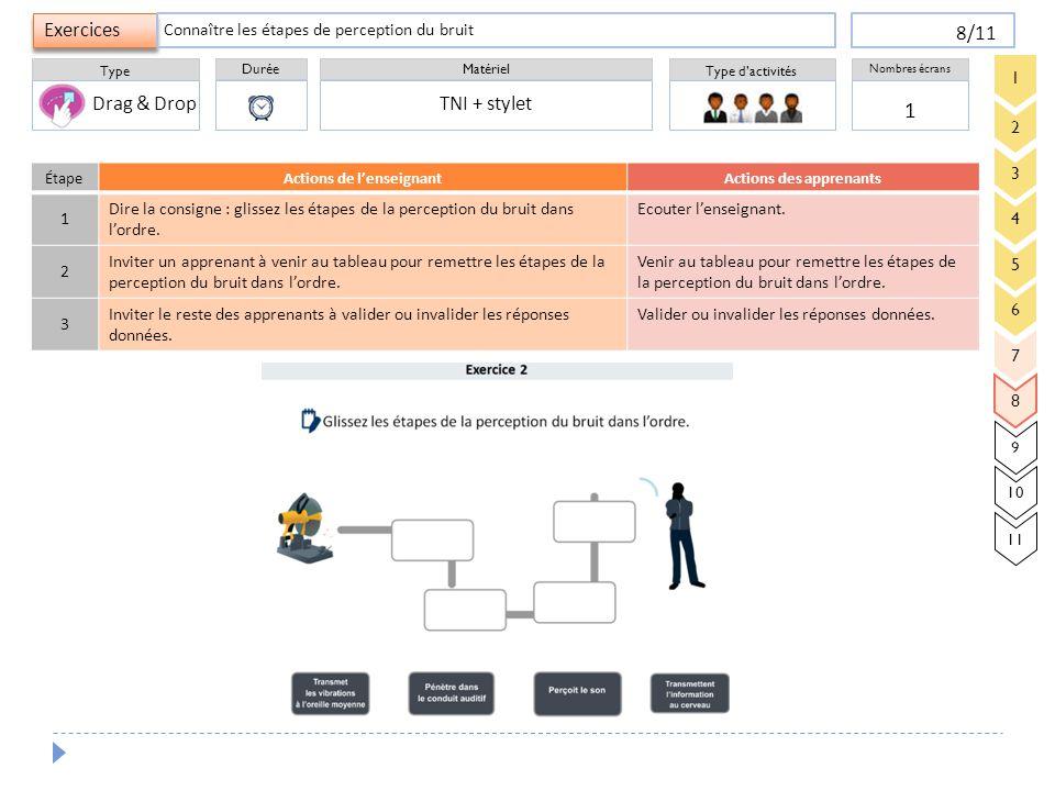 Durée Type Matériel Type d'activités Exercices Nombres écrans 8/11 1 Connaître les étapes de perception du bruit TNI + stylet ÉtapeActions de l'enseig