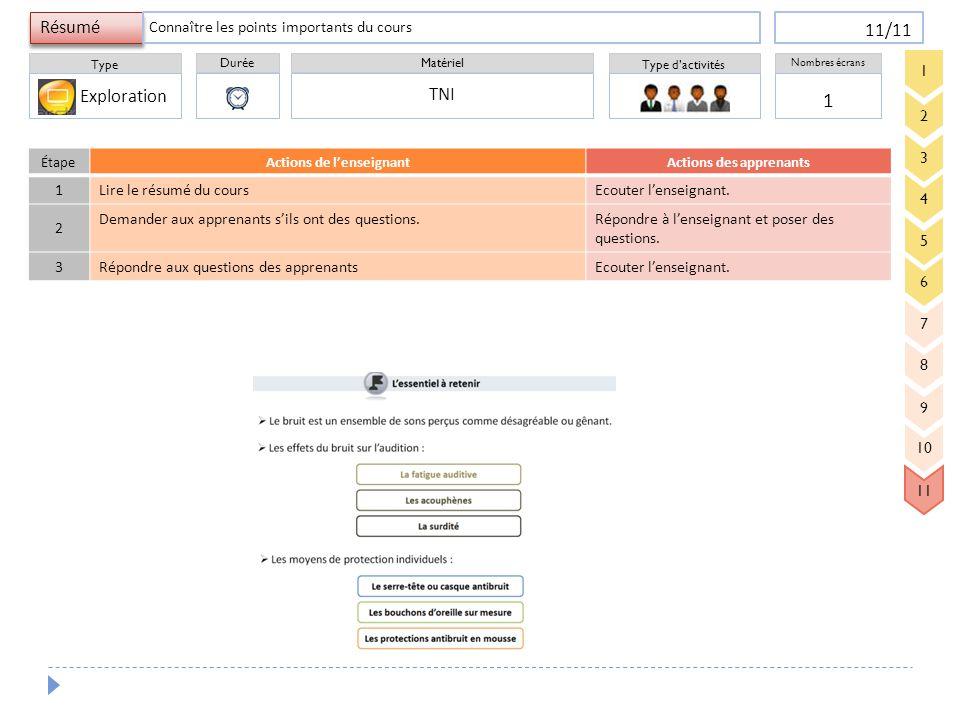 Durée Type Matériel Type d'activités Résumé Nombres écrans 11/11 1 Connaître les points importants du cours TNI Exploration 3 4 5 6 7 8 9 2 1 10 11 ÉtapeActions de l'enseignantActions des apprenants 1 Lire le résumé du coursEcouter l'enseignant.