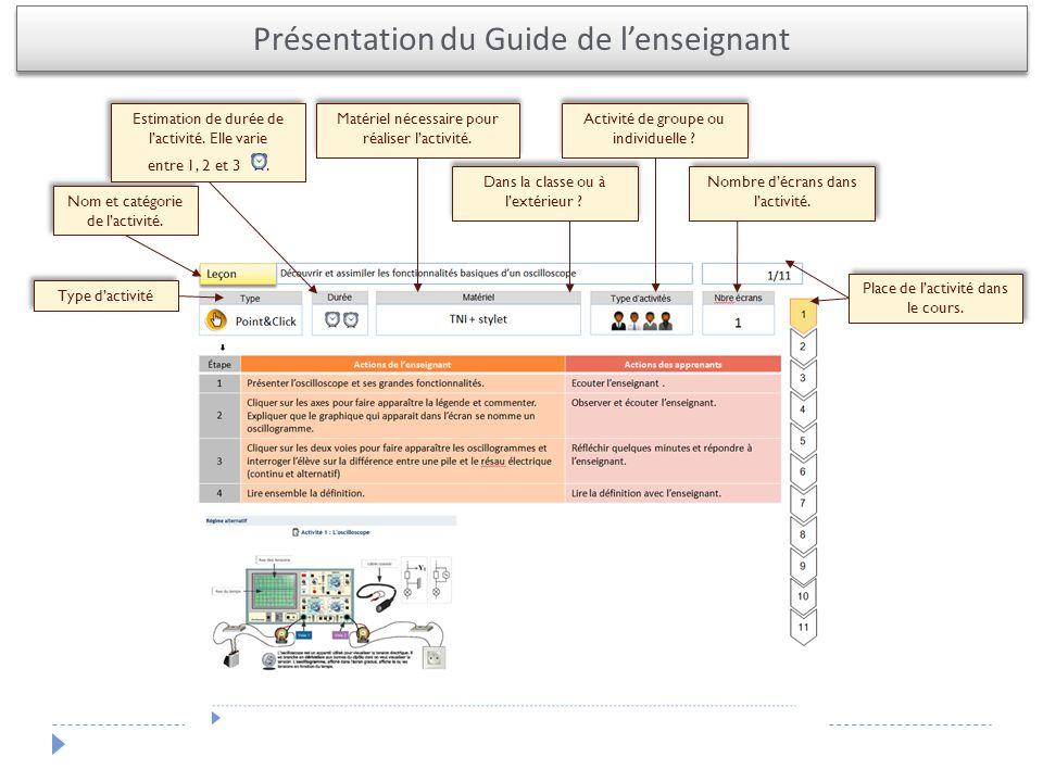 Présentation du Guide de l'enseignant Nom et catégorie de l'activité.