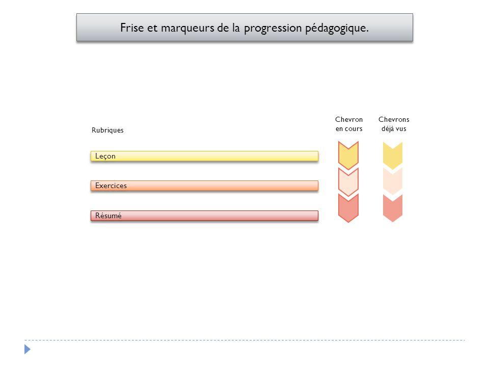 Exercices Leçon Frise et marqueurs de la progression pédagogique.