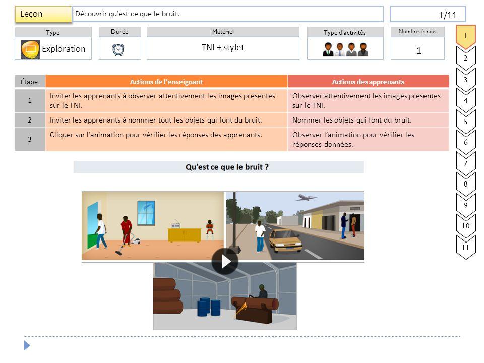 Durée Type Matériel Type d'activités Nombres écrans Leçon 1/11 ÉtapeActions de l'enseignantActions des apprenants 1 Inviter les apprenants à observer