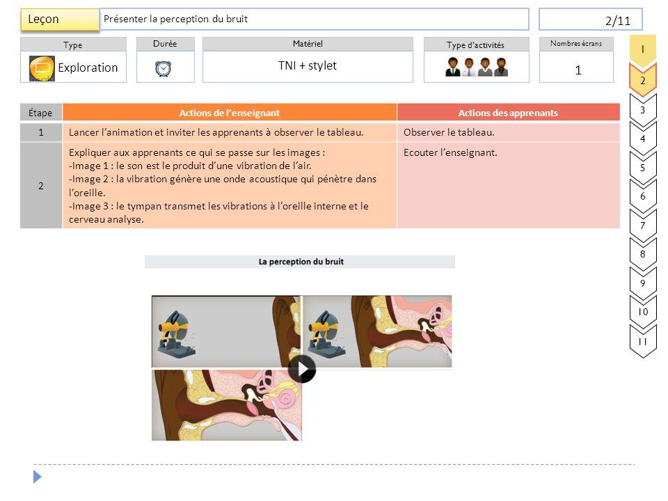 Durée Type Matériel Type d'activités Nombres écrans Leçon 3/11 10 TNI + stylet Présenter les caractéristiques du bruit Exploration ÉtapeActions de l'enseignantActions des apprenants 1 Inviter les apprenants à observer le tableau.Observer le tableau.