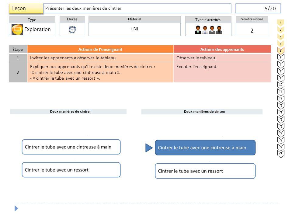 Durée Type Matériel Type d'activités Nombres écrans Leçon 5/20 2 Présenter les deux manières de cintrer TNI Exploration 3 4 5 6 7 8 9 2 1 10 11 12 13
