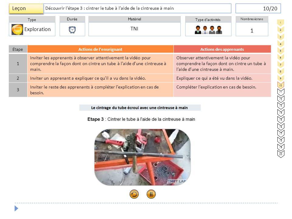 Durée Type Matériel Type d'activités Nombres écrans Leçon 10/20 1 Découvrir l'étape 3 : cintrer le tube à l'aide de la cintreuse à main TNI Exploratio