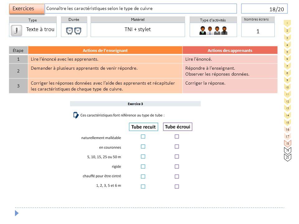 Durée Type Matériel Type d'activités Exercices Nombres écrans 18/20 ÉtapeActions de l'enseignantActions des apprenants 1 Lire l'énoncé avec les appren
