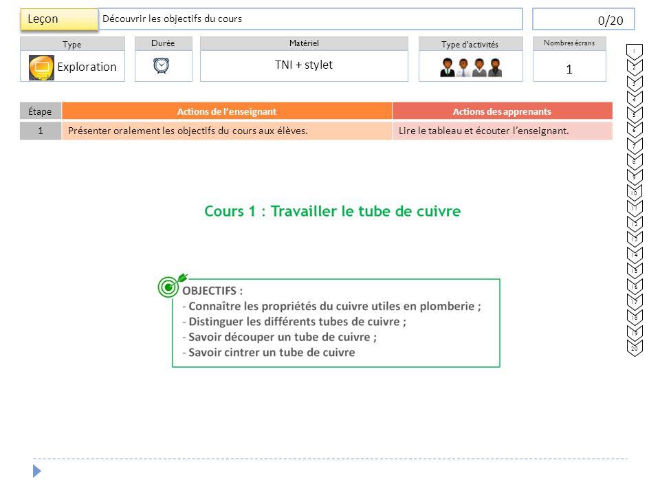 Durée Type Matériel Type d'activités Nombres écrans Leçon 0/20 ÉtapeActions de l'enseignantActions des apprenants 1 Présenter oralement les objectifs