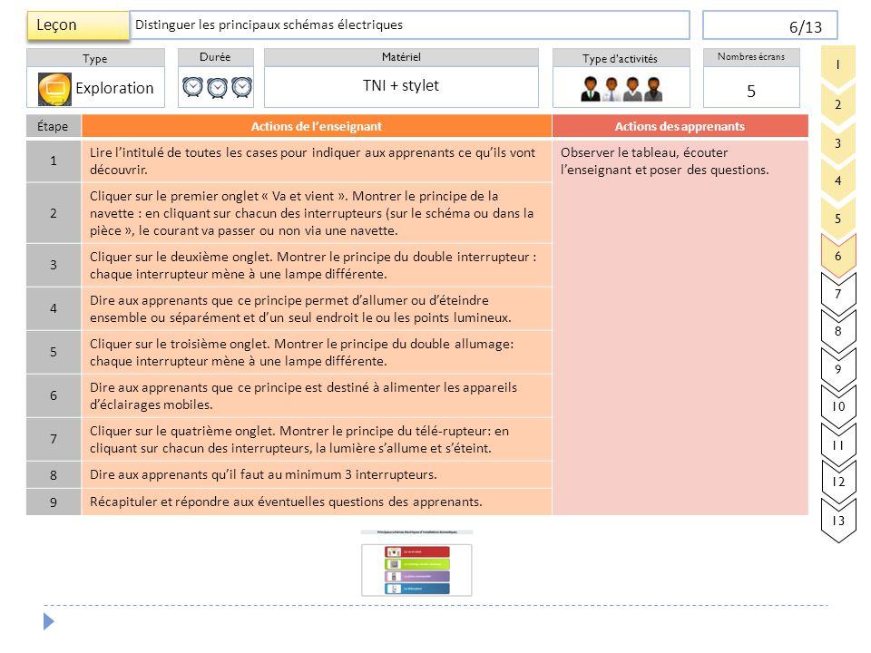 Durée Type Matériel Type d'activités Nombres écrans Leçon 6/13 ÉtapeActions de l'enseignantActions des apprenants 1 Lire l'intitulé de toutes les case